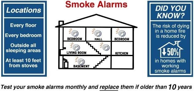 smoke-alarm-locations_1